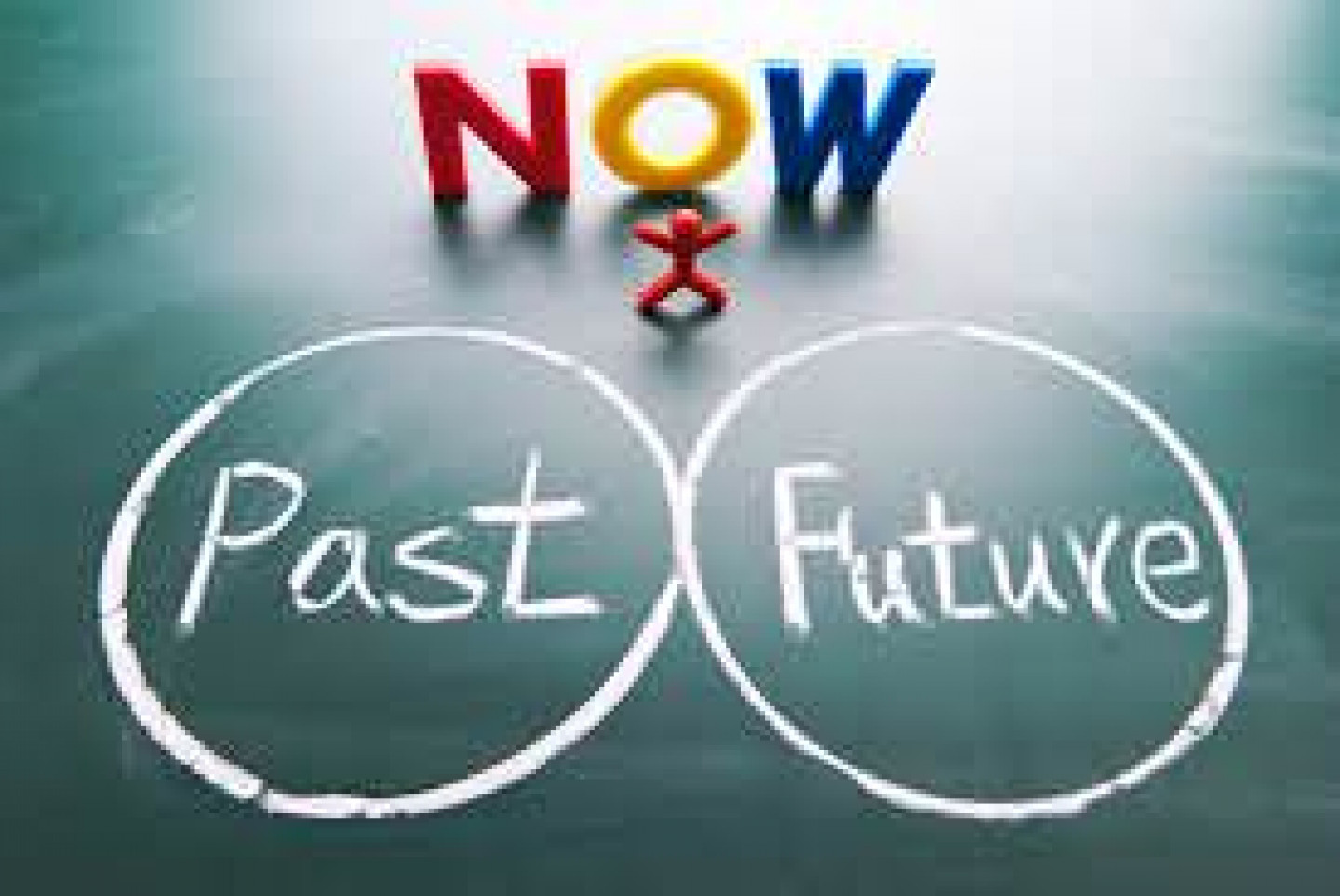 DO YOU HAVE A COMPELLING FUTURE